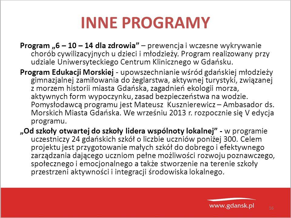"""16 INNE PROGRAMY Program """"6 – 10 – 14 dla zdrowia"""" – prewencja i wczesne wykrywanie chorób cywilizacyjnych u dzieci i młodzieży. Program realizowany p"""