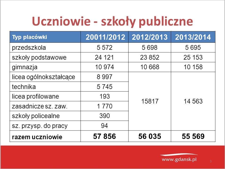 4 zmniejszenie liczby uczniów ogółem w stosunku do roku poprzedniego o 466 zmniejszenie liczby uczniów subwencjonowanych o 1764 zwiększenie liczby uczniów niesubwencjonowanych o 1 298 Uczniowie - szkoły publiczne