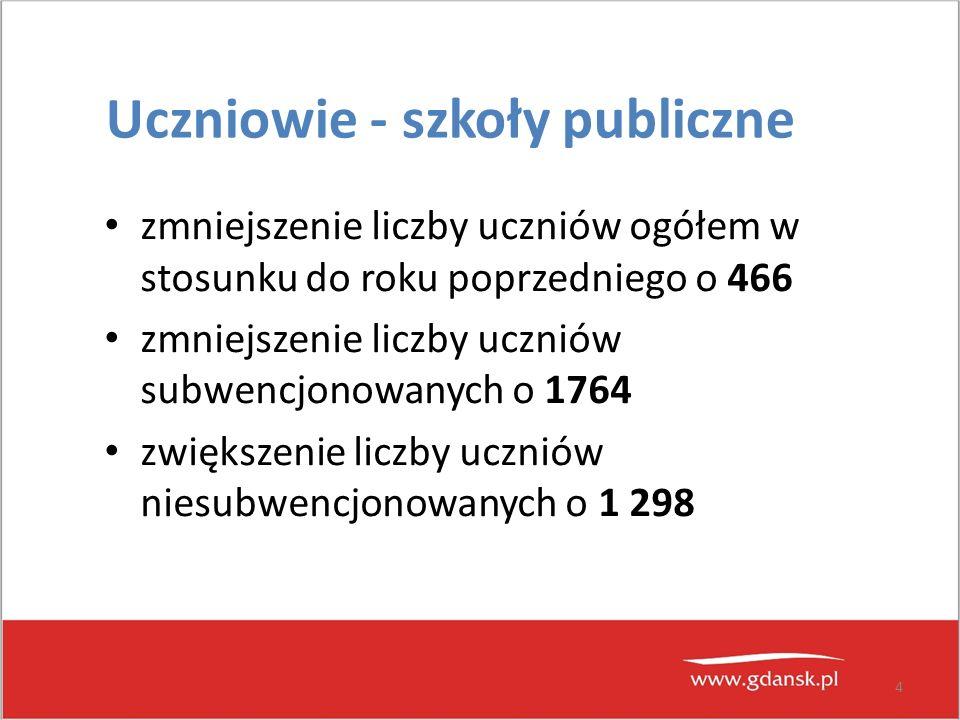 """15 Realizacja projektów """"Pomorskie - dobry kurs na edukację systemowe projekty innowacyjne realizowane przez Departament Edukacji i Sportu Urzędu Marszałkowskiego Woj."""