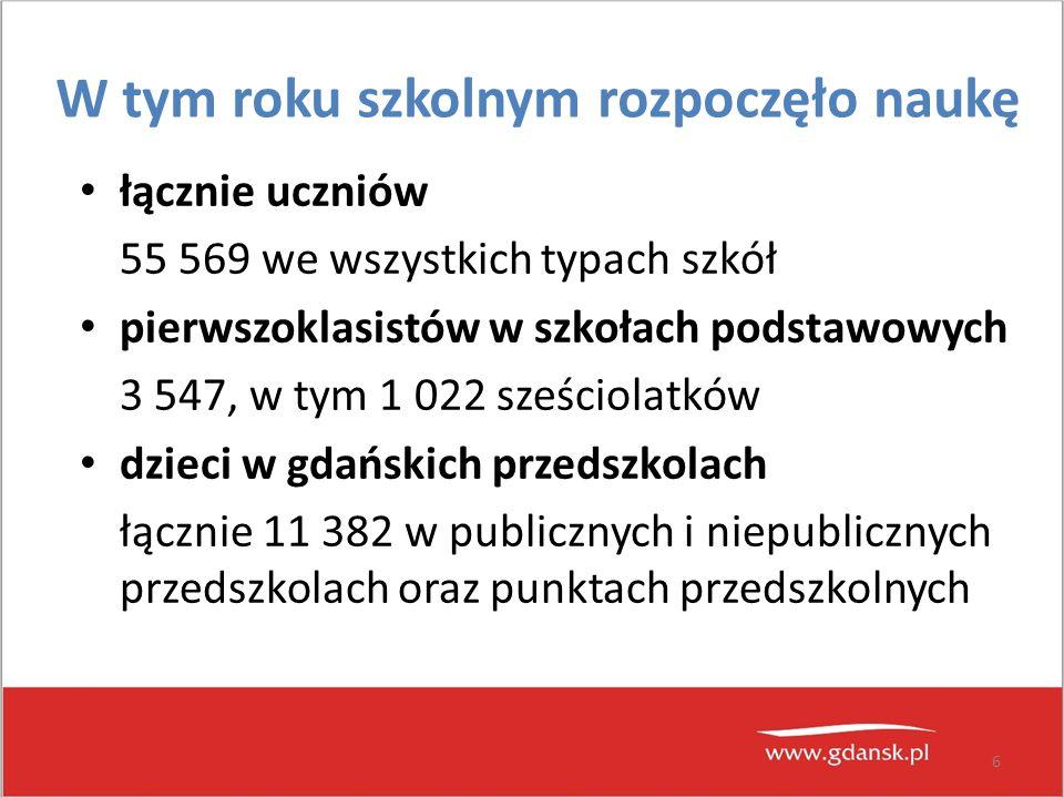7 NAUCZYCIELE szkoły prowadzone przez Gminę Miasto Gdańsk 6 083 nauczycieli w przeliczeniu na pełne etaty: 54% - dyplomowani 27% - mianowani 17% - kontraktowi 2% - stażyści