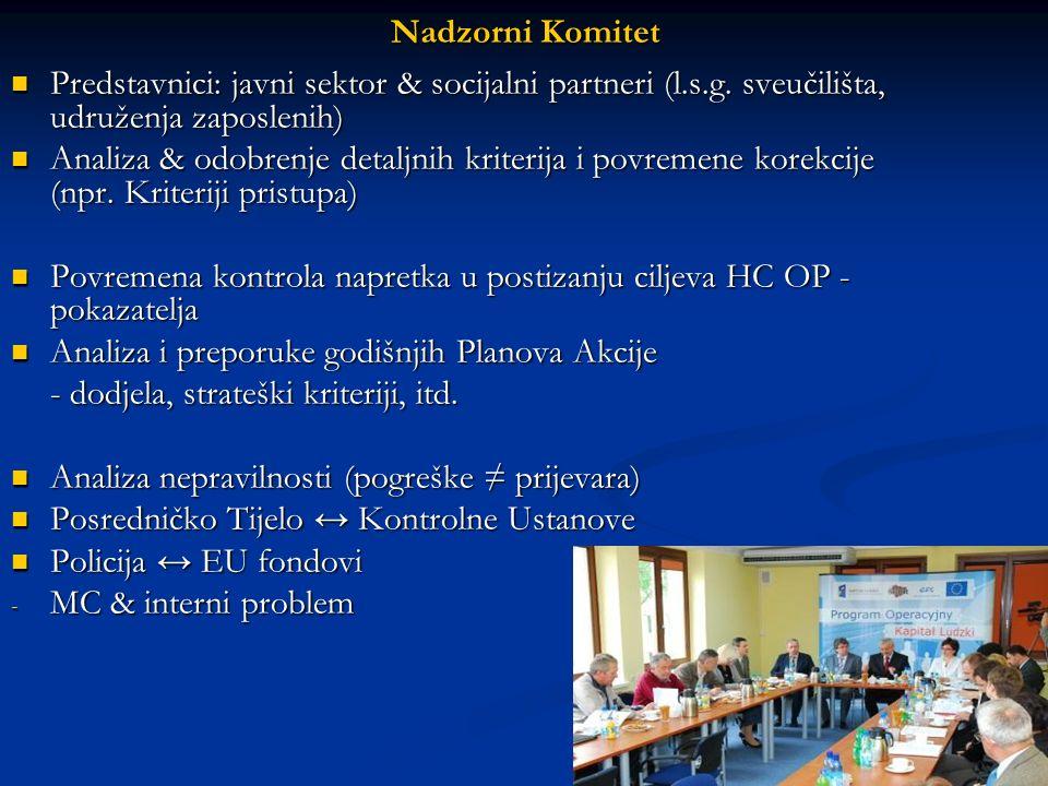15 Nadzorni Komitet Predstavnici: javni sektor & socijalni partneri (l.s.g. sveučilišta, udruženja zaposlenih) Predstavnici: javni sektor & socijalni