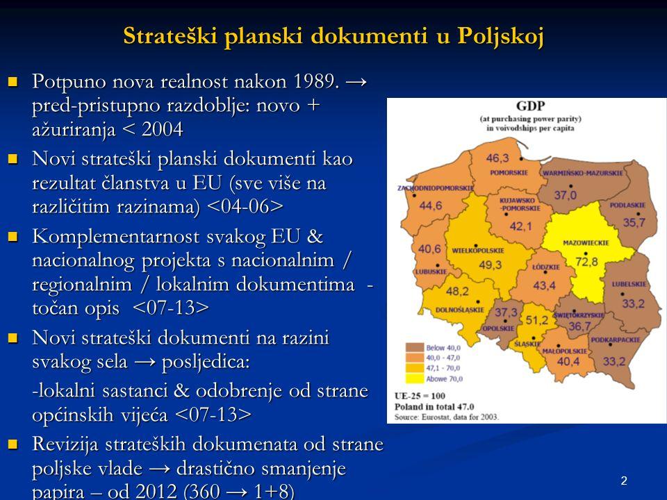 2 Strateški planski dokumenti u Poljskoj Potpuno nova realnost nakon 1989. → pred-pristupno razdoblje: novo + ažuriranja < 2004 Potpuno nova realnost
