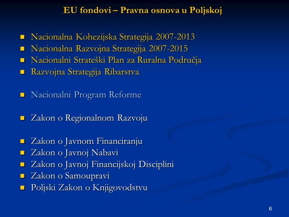 6 EU fondovi – Pravna osnova u Poljskoj Nacionalna Kohezijska Strategija 2007-2013 Nacionalna Kohezijska Strategija 2007-2013 Nacionalna Razvojna Strategija 2007-2015 Nacionalna Razvojna Strategija 2007-2015 Nacionalni Strateški Plan za Ruralna Područja Nacionalni Strateški Plan za Ruralna Područja Razvojna Strategija Ribarstva Razvojna Strategija Ribarstva Nacionalni Program Reforme Nacionalni Program Reforme Zakon o Regionalnom Razvoju Zakon o Regionalnom Razvoju Zakon o Javnom Financiranju Zakon o Javnom Financiranju Zakon o Javnoj Nabavi Zakon o Javnoj Nabavi Zakon o Javnoj Financijskoj Disciplini Zakon o Javnoj Financijskoj Disciplini Zakon o Samoupravi Zakon o Samoupravi Poljski Zakon o Knjigovodstvu Poljski Zakon o Knjigovodstvu
