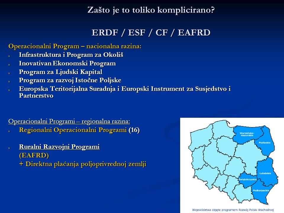 7 Zašto je to toliko komplicirano? ERDF / ESF / CF / EAFRD Operacionalni Program – nacionalna razina:  Infrastruktura i Program za Okoliš  Inovativa