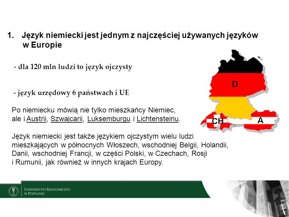 1.Język niemiecki jest jednym z najczęściej używanych języków w Europie - dla 120 mln ludzi to język ojczysty - język urzędowy 6 państwach i UE Po niemiecku mówią nie tylko mieszkańcy Niemiec, ale i Austrii, Szwajcarii, Luksemburgu i Lichtensteinu.