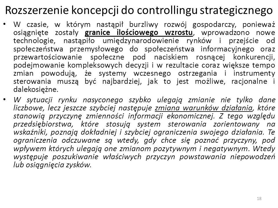 Rozszerzenie koncepcji do controllingu strategicznego W czasie, w którym nastąpił burzliwy rozwój gospodarczy, ponieważ osiągnięte zostały granice ilo