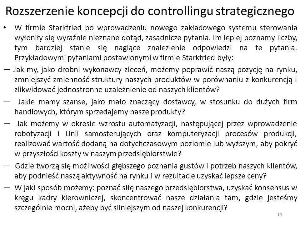 Rozszerzenie koncepcji do controllingu strategicznego W firmie Starkfried po wprowadzeniu nowego zakładowego systemu sterowania wyłoniły się wyraźnie nieznane dotąd, zasadnicze pytania.