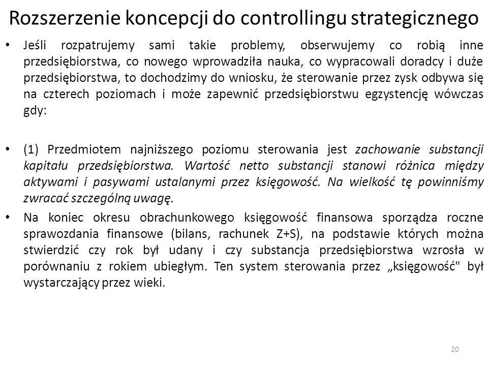 Rozszerzenie koncepcji do controllingu strategicznego Jeśli rozpatrujemy sami takie problemy, obserwujemy co robią inne przedsiębiorstwa, co nowego wp