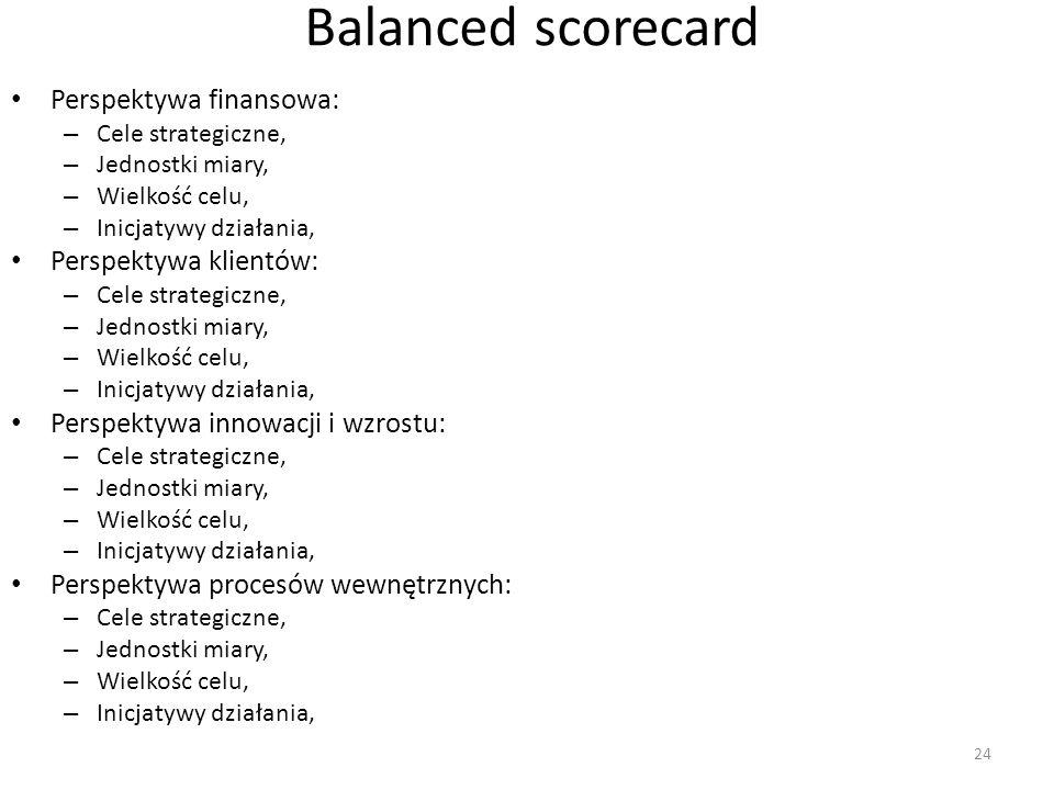 Balanced scorecard Perspektywa finansowa: – Cele strategiczne, – Jednostki miary, – Wielkość celu, – Inicjatywy działania, Perspektywa klientów: – Cel