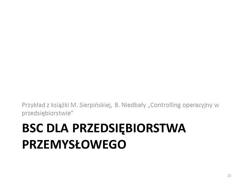 """BSC DLA PRZEDSIĘBIORSTWA PRZEMYSŁOWEGO Przykład z książki M. Sierpińskiej, B. Niedbały """"Controlling operacyjny w przedsiębiorstwie"""" 25"""