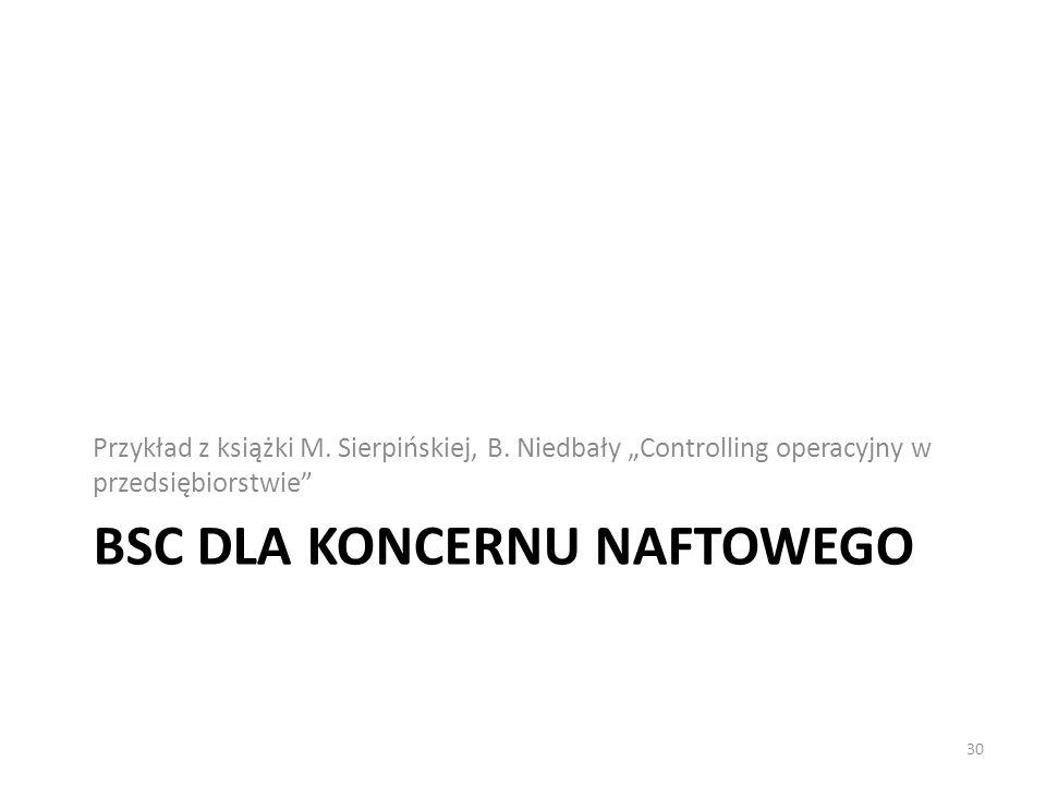 """BSC DLA KONCERNU NAFTOWEGO Przykład z książki M. Sierpińskiej, B. Niedbały """"Controlling operacyjny w przedsiębiorstwie"""" 30"""