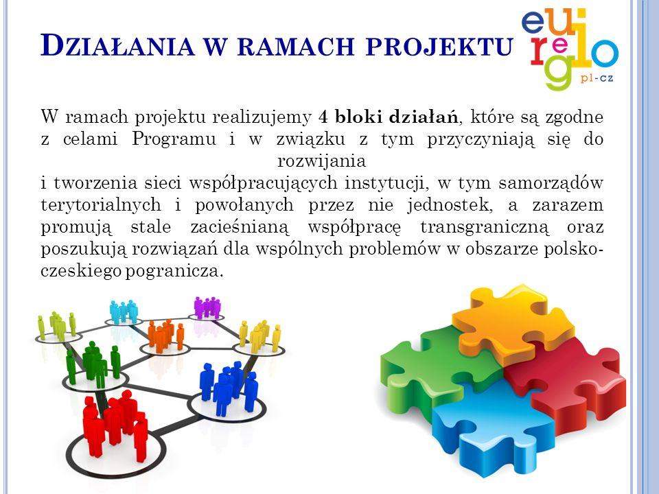 D ZIAŁANIA W RAMACH PROJEKTU W ramach projektu realizujemy 4 bloki działań, które są zgodne z celami Programu i w związku z tym przyczyniają się do rozwijania i tworzenia sieci współpracujących instytucji, w tym samorządów terytorialnych i powołanych przez nie jednostek, a zarazem promują stale zacieśnianą współpracę transgraniczną oraz poszukują rozwiązań dla wspólnych problemów w obszarze polsko- czeskiego pogranicza.
