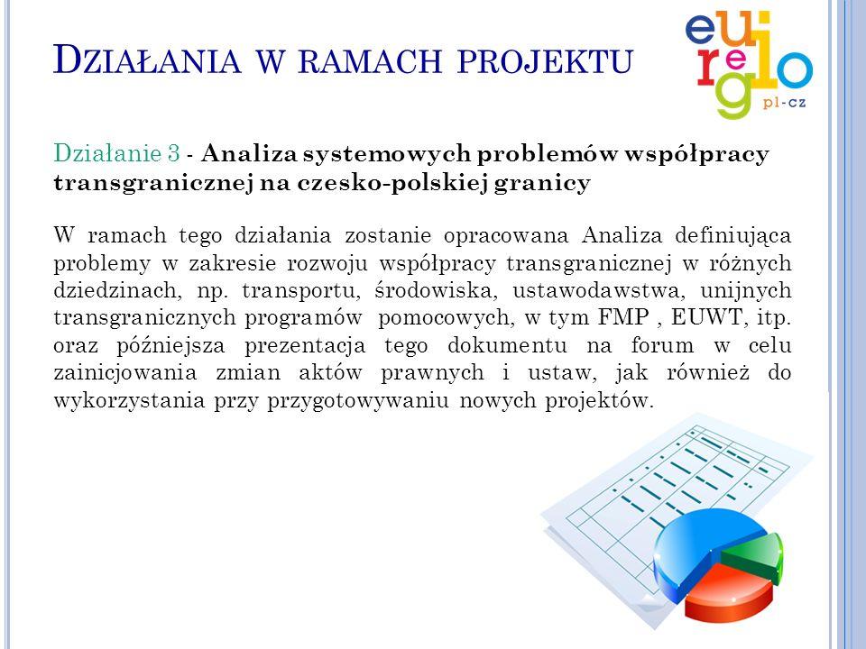 D ZIAŁANIA W RAMACH PROJEKTU Działanie 3 - Analiza systemowych problemów współpracy transgranicznej na czesko-polskiej granicy W ramach tego działania zostanie opracowana Analiza definiująca problemy w zakresie rozwoju współpracy transgranicznej w różnych dziedzinach, np.