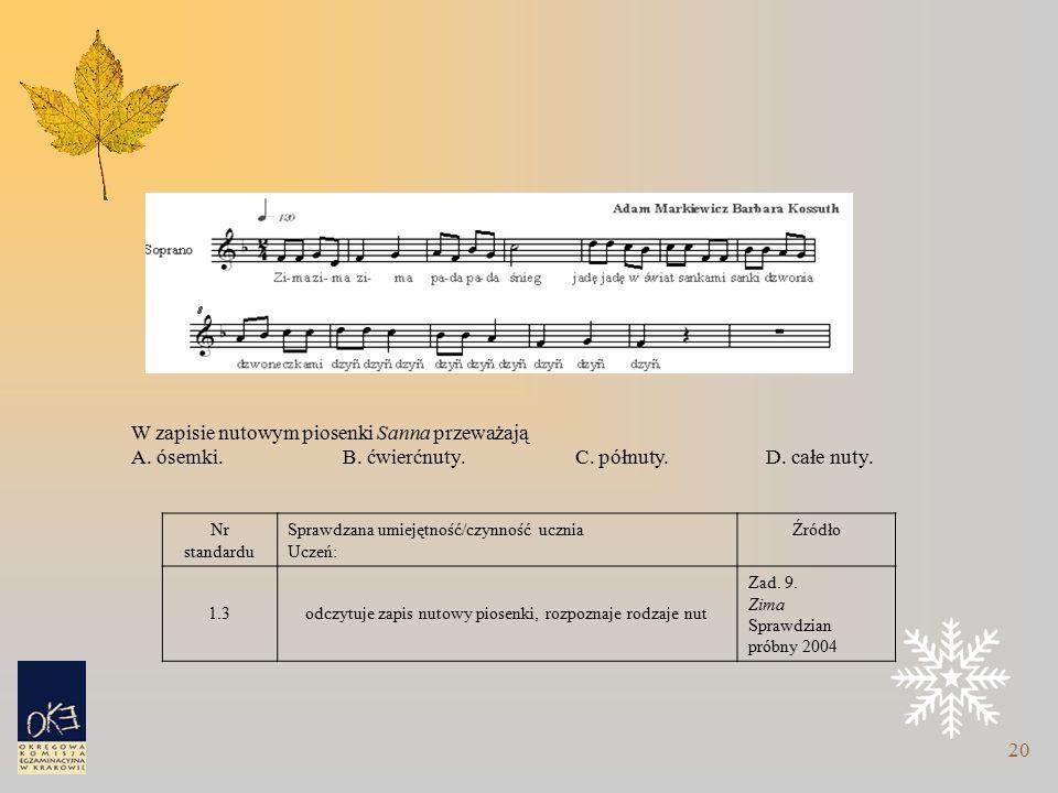 20 W zapisie nutowym piosenki Sanna przeważają A. ósemki.B.