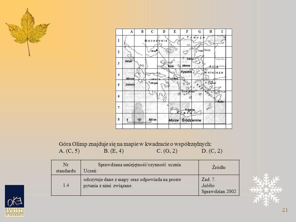 21 Góra Olimp znajduje się na mapie w kwadracie o współrzędnych: A.