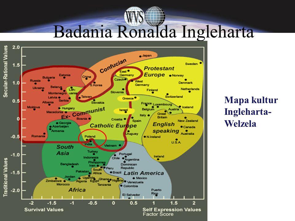 Badania Ronalda Ingleharta. Mapa kultur Ingleharta- Welzela