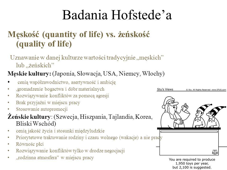 Męskość (quantity of life) vs.