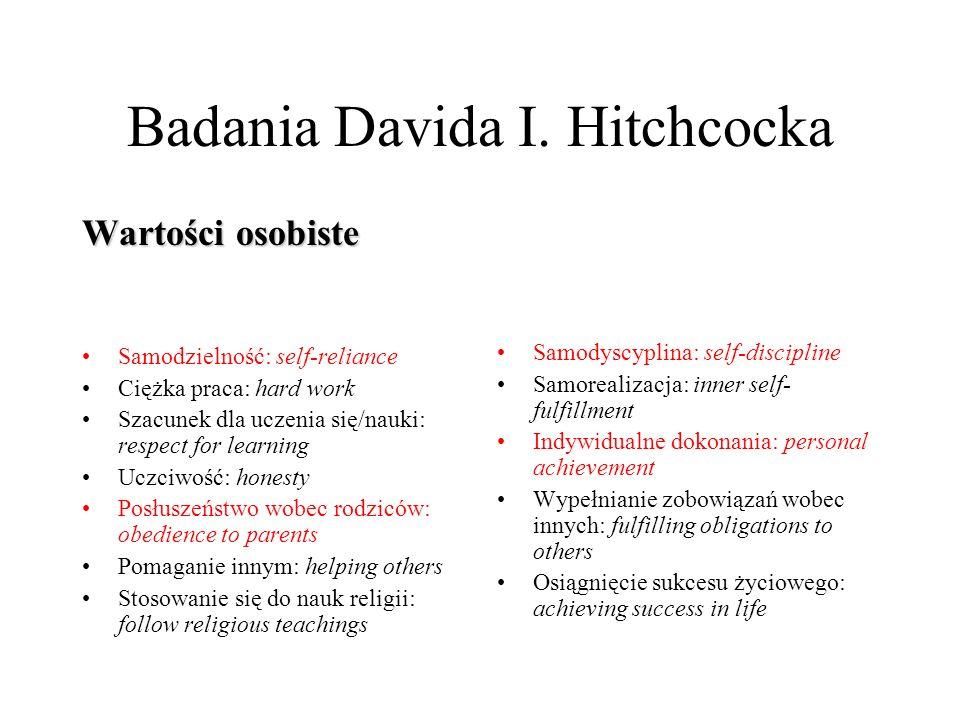 Badania Davida I.