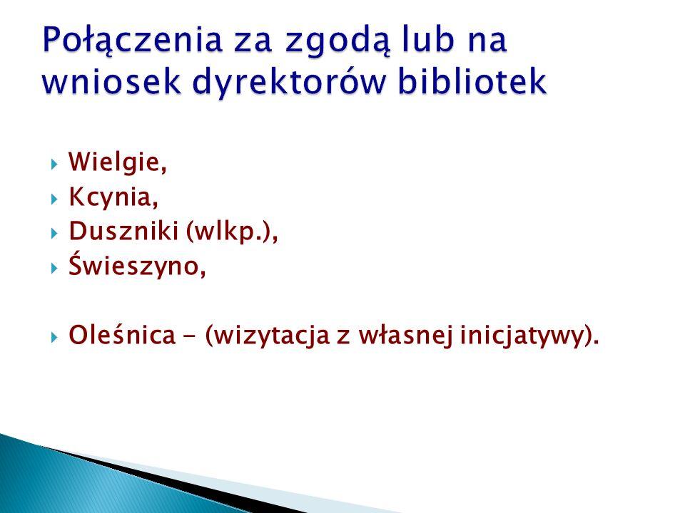 Wielgie,  Kcynia,  Duszniki (wlkp.),  Świeszyno,  Oleśnica - (wizytacja z własnej inicjatywy).