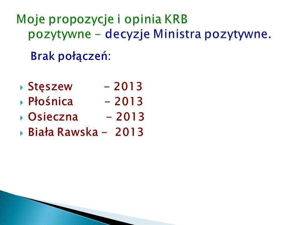 Brak połączeń:  Stęszew - 2013  Płośnica - 2013  Osieczna - 2013  Biała Rawska - 2013