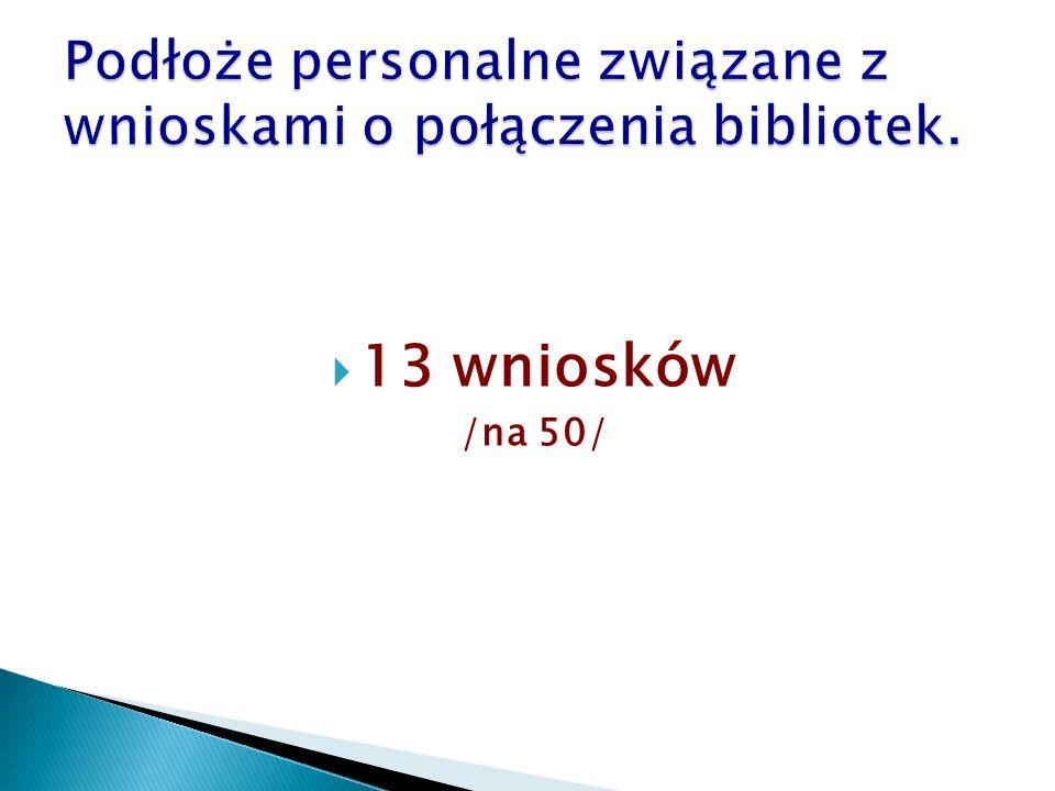  13 wniosków /na 50/