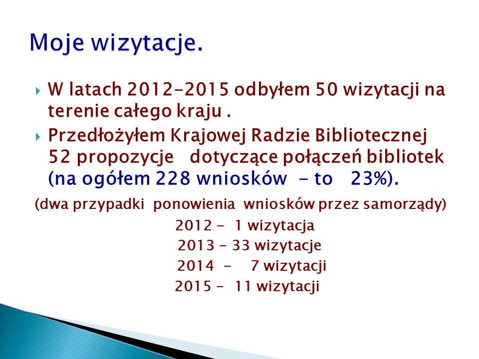  W latach 2012-2015 odbyłem 50 wizytacji na terenie całego kraju.  Przedłożyłem Krajowej Radzie Bibliotecznej 52 propozycje dotyczące połączeń bibli