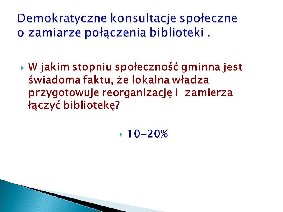  W jakim stopniu społeczność gminna jest świadoma faktu, że lokalna władza przygotowuje reorganizację i zamierza łączyć bibliotekę?  10-20%