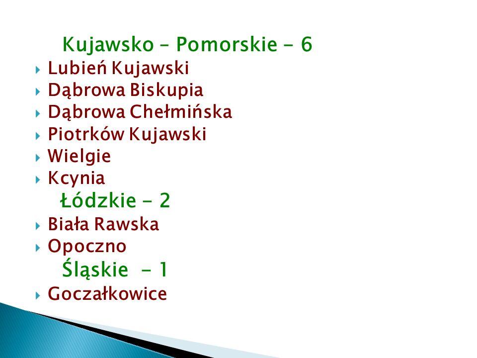 Kujawsko – Pomorskie - 6  Lubień Kujawski  Dąbrowa Biskupia  Dąbrowa Chełmińska  Piotrków Kujawski  Wielgie  Kcynia Łódzkie - 2  Biała Rawska 