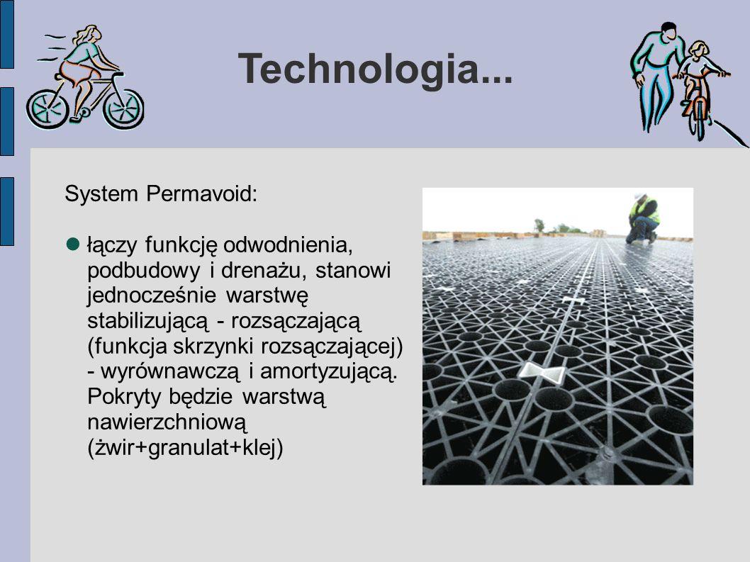 Technologia... System Permavoid: łączy funkcję odwodnienia, podbudowy i drenażu, stanowi jednocześnie warstwę stabilizującą - rozsączającą (funkcja sk