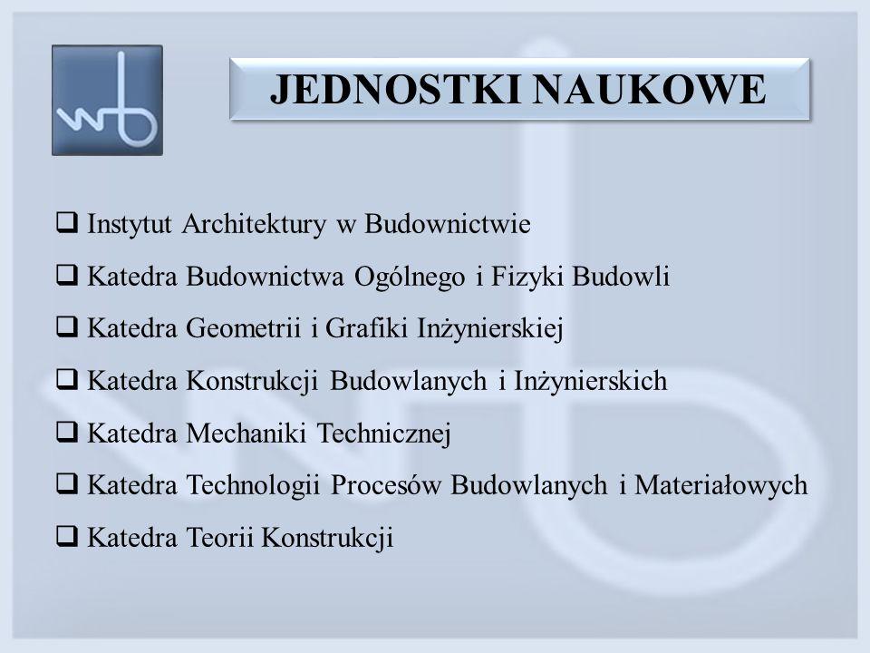  Instytut Architektury w Budownictwie  Katedra Budownictwa Ogólnego i Fizyki Budowli  Katedra Geometrii i Grafiki Inżynierskiej  Katedra Konstrukc