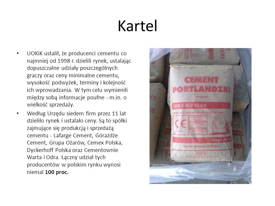 Kartel UOKiK ustalił, że producenci cementu co najmniej od 1998 r.