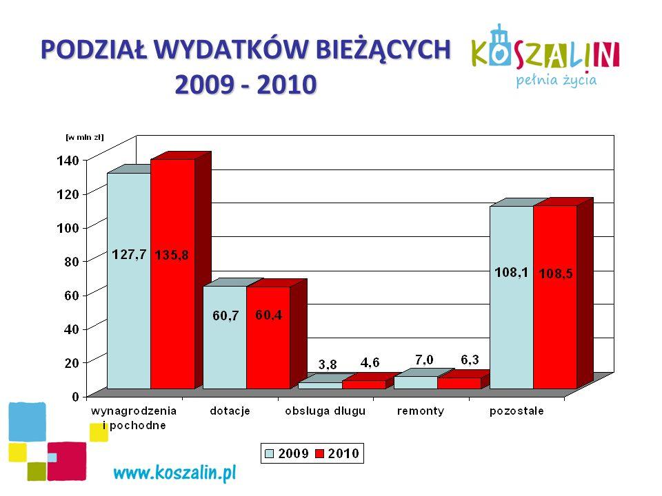 PODZIAŁ WYDATKÓW BIEŻĄCYCH 2009 - 2010