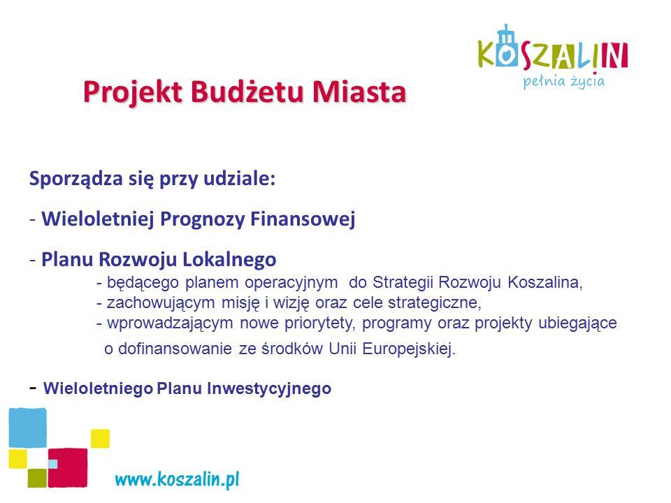 Projekt Budżetu Miasta Sporządza się przy udziale: - Wieloletniej Prognozy Finansowej - Planu Rozwoju Lokalnego - będącego planem operacyjnym do Strategii Rozwoju Koszalina, - zachowującym misję i wizję oraz cele strategiczne, - wprowadzającym nowe priorytety, programy oraz projekty ubiegające o dofinansowanie ze środków Unii Europejskiej.