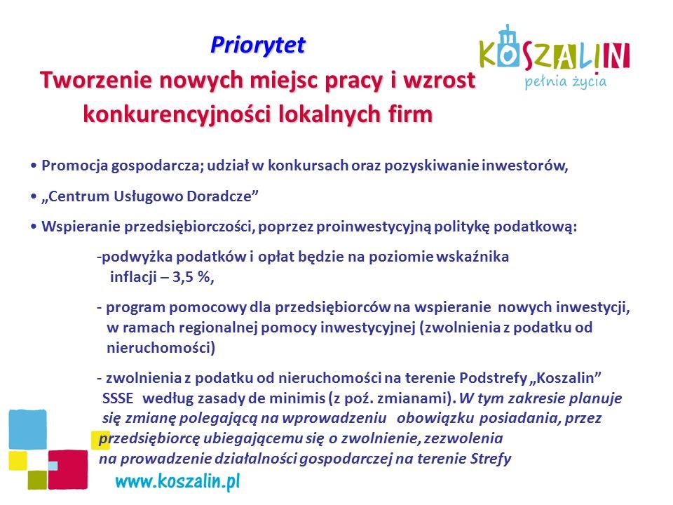 """Priorytet Tworzenie nowych miejsc pracy i wzrost konkurencyjności lokalnych firm Promocja gospodarcza; udział w konkursach oraz pozyskiwanie inwestorów, """"Centrum Usługowo Doradcze Wspieranie przedsiębiorczości, poprzez proinwestycyjną politykę podatkową: -podwyżka podatków i opłat będzie na poziomie wskaźnika inflacji – 3,5 %, - program pomocowy dla przedsiębiorców na wspieranie nowych inwestycji, w ramach regionalnej pomocy inwestycyjnej (zwolnienia z podatku od nieruchomości) - zwolnienia z podatku od nieruchomości na terenie Podstrefy """"Koszalin SSSE według zasady de minimis (z poź."""
