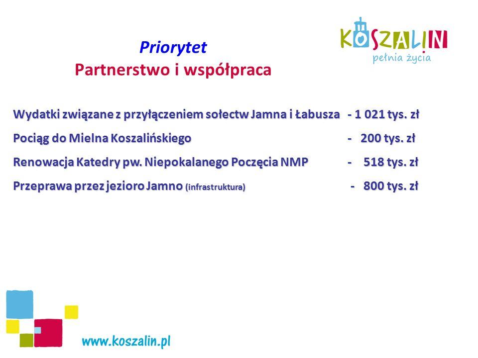 Priorytet Partnerstwo i współpraca Wydatki związane z przyłączeniem sołectw Jamna i Łabusza- 1 021 tys. zł Pociąg do Mielna Koszalińskiego- 200 tys. z