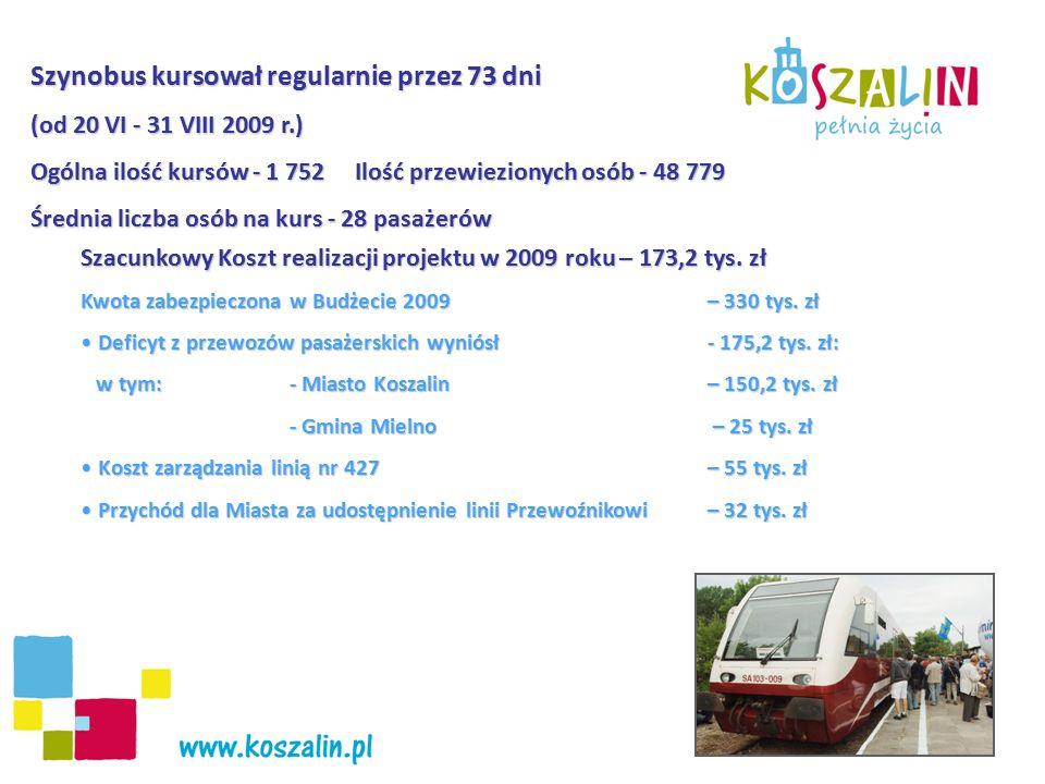 Szacunkowy Koszt realizacji projektu w 2009 roku – 173,2 tys. zł Kwota zabezpieczona w Budżecie 2009 – 330 tys. zł Deficyt z przewozów pasażerskich wy