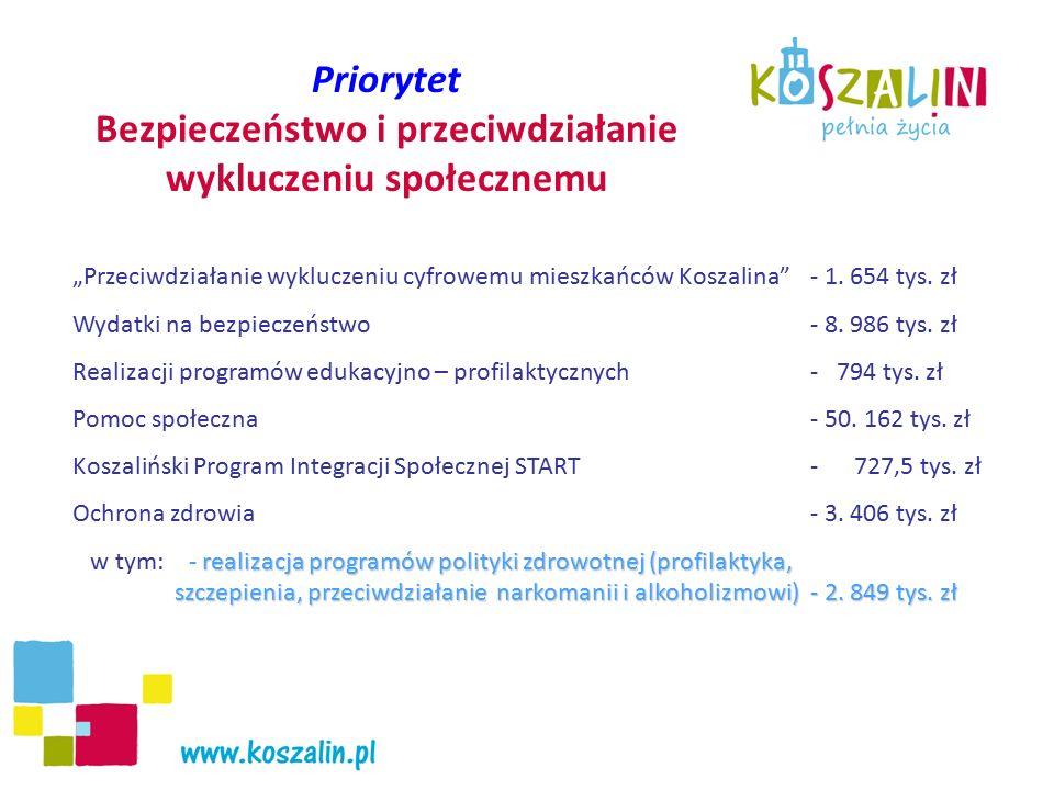 """Priorytet Bezpieczeństwo i przeciwdziałanie wykluczeniu społecznemu """"Przeciwdziałanie wykluczeniu cyfrowemu mieszkańców Koszalina""""- 1. 654 tys. zł Wyd"""