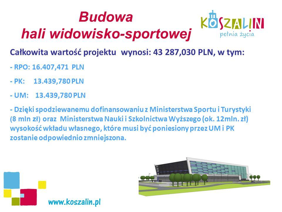 Budowa hali widowisko-sportowej Całkowita wartość projektu wynosi: 43 287,030 PLN, w tym: - RPO: 16.407,471 PLN - PK: 13.439,780 PLN - UM: 13.439,780