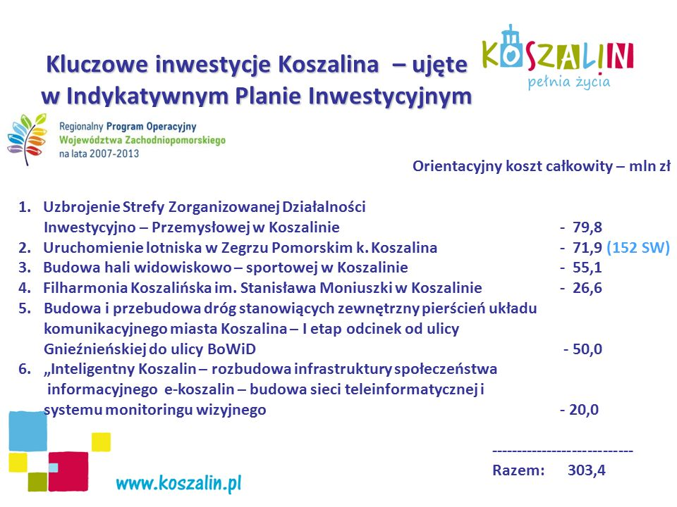 Kluczowe inwestycje Koszalina – ujęte w Indykatywnym Planie Inwestycyjnym Orientacyjny koszt całkowity – mln zł 1. Uzbrojenie Strefy Zorganizowanej Dz