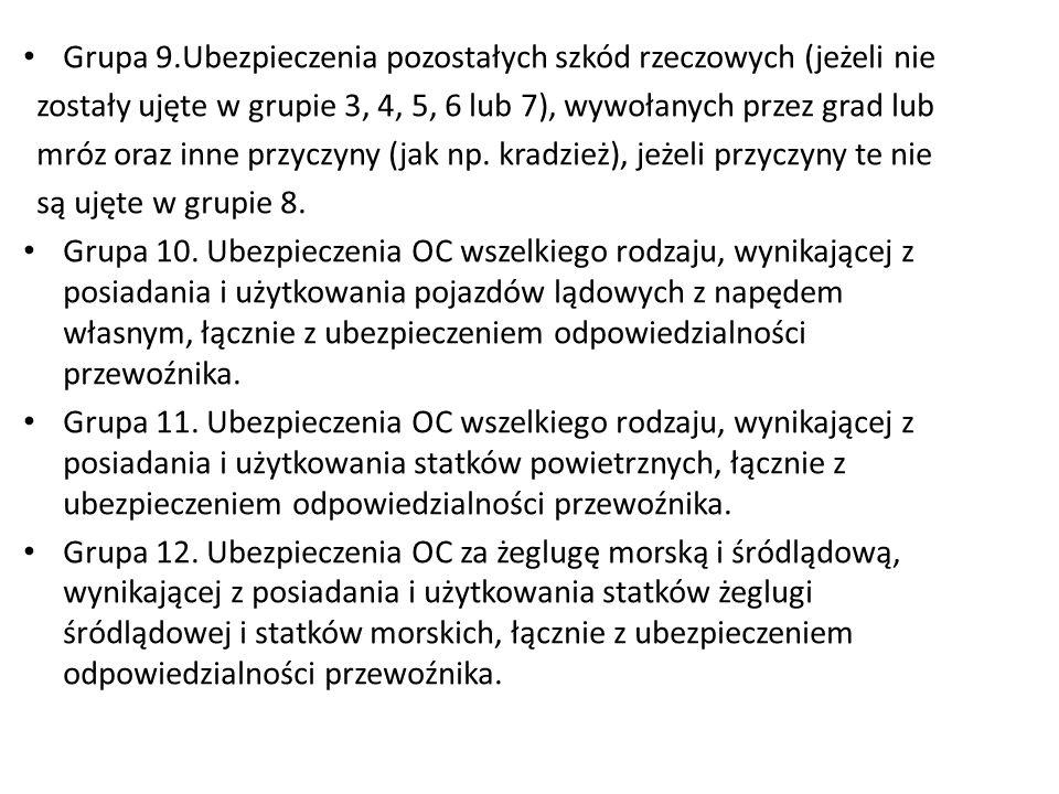 Grupa 9.Ubezpieczenia pozostałych szkód rzeczowych (jeżeli nie zostały ujęte w grupie 3, 4, 5, 6 lub 7), wywołanych przez grad lub mróz oraz inne przyczyny (jak np.