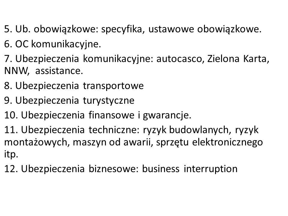 5. Ub. obowiązkowe: specyfika, ustawowe obowiązkowe. 6. OC komunikacyjne. 7. Ubezpieczenia komunikacyjne: autocasco, Zielona Karta, NNW, assistance. 8