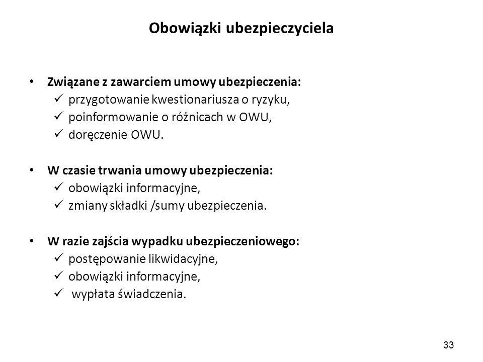 33 Obowiązki ubezpieczyciela Związane z zawarciem umowy ubezpieczenia: przygotowanie kwestionariusza o ryzyku, poinformowanie o różnicach w OWU, doręczenie OWU.