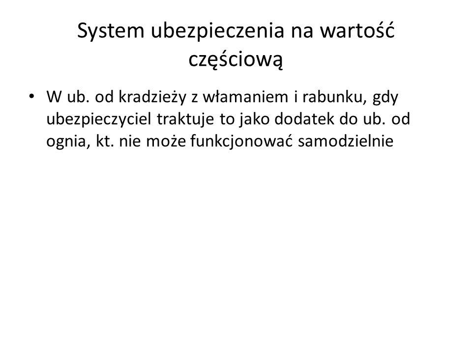 System ubezpieczenia na wartość częściową W ub.