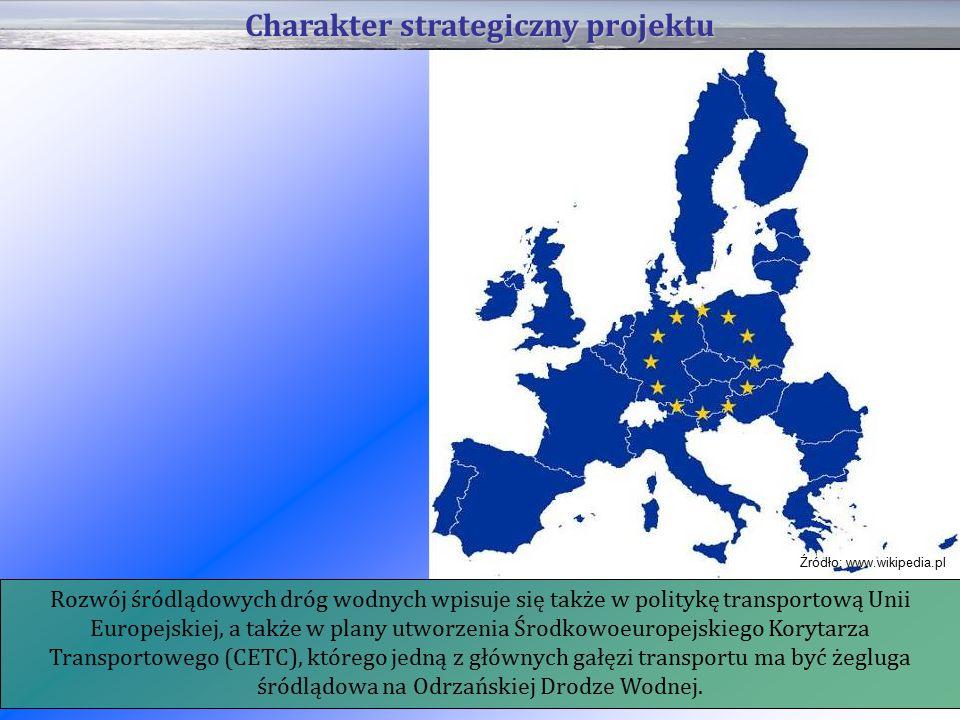 Rozwój śródlądowych dróg wodnych wpisuje się także w politykę transportową Unii Europejskiej, a także w plany utworzenia Środkowoeuropejskiego Korytarza Transportowego (CETC), którego jedną z głównych gałęzi transportu ma być żegluga śródlądowa na Odrzańskiej Drodze Wodnej.