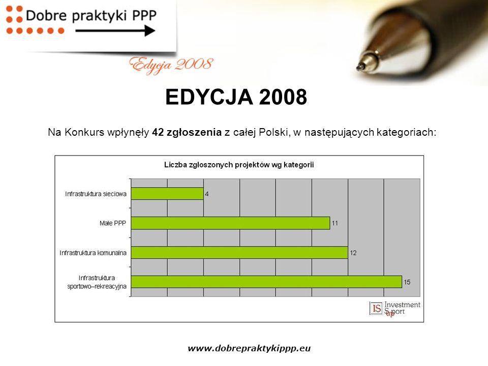 www.dobrepraktykippp.eu EDYCJA 2008 Najwięcej projektów wpłynęło z województw: śląskiego (8), małopolskiego (6), mazowieckiego (5) oraz lubelskiego (5); Najwięcej zgłoszeń przysłały miasta: Kraków (6), Lublin (3), Łódź (3), Ząbki (2) oraz Toruń (2).