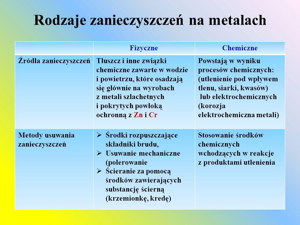Rodzaje zanieczyszczeń na metalach FizyczneChemiczne Źródła zanieczyszczeńTłuszcz i inne związki chemiczne zawarte w wodzie i powietrzu, które osadzają się głównie na wyrobach z metali szlachetnych i pokrytych powłoką ochronną z Zn i Cr Powstają w wyniku procesów chemicznych: (utlenienie pod wpływem tlenu, siarki, kwasów) lub elektrochemicznych (korozja elektrochemiczna metali) Metody usuwania zanieczyszczeń  Środki rozpuszczające składniki brudu,  Usuwanie mechaniczne (polerowanie  Ścieranie za pomocą środków zawierających substancję ścierną (krzemionkę, kredę) Stosowanie środków chemicznych wchodzących w reakcje z produktami utlenienia
