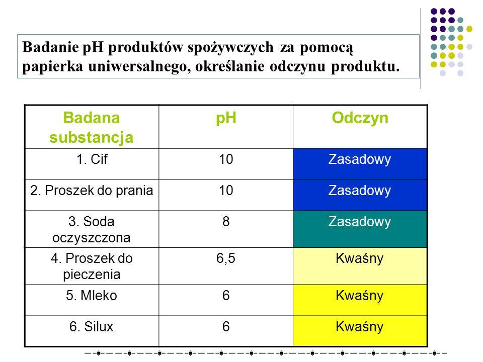 Badana substancja pHOdczyn 1.Cif10Zasadowy 2. Proszek do prania10Zasadowy 3.