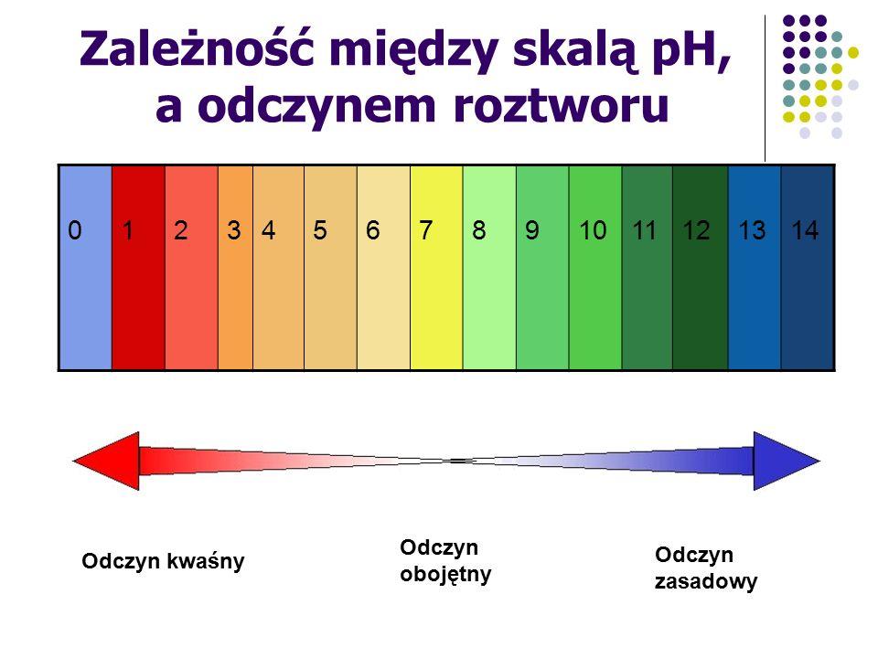Zależność między skalą pH, a odczynem roztworu 01234567891011121314 Odczyn kwaśny Odczyn obojętny Odczyn zasadowy