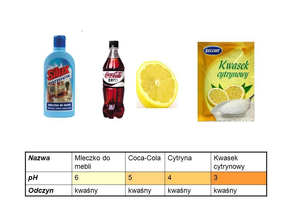 NazwaMleczko do mebli Coca-ColaCytrynaKwasek cytrynowy pH6543 Odczynkwaśny