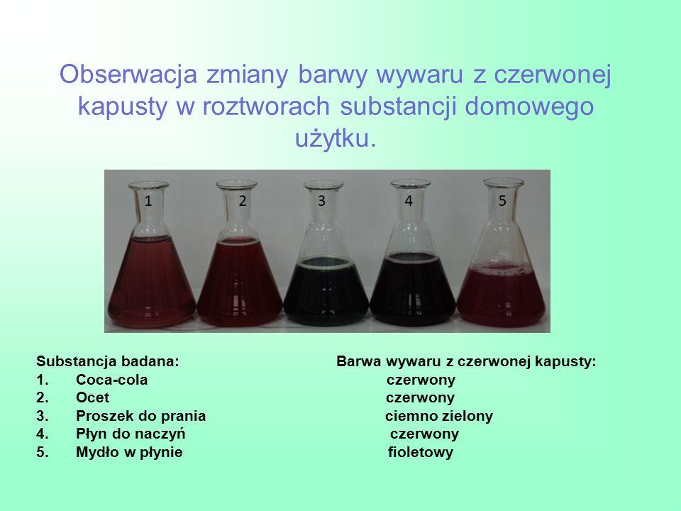 Obserwacja zmiany barwy wywaru z czerwonej kapusty w roztworach substancji domowego użytku. Substancja badana: Barwa wywaru z czerwonej kapusty: 1.Coc